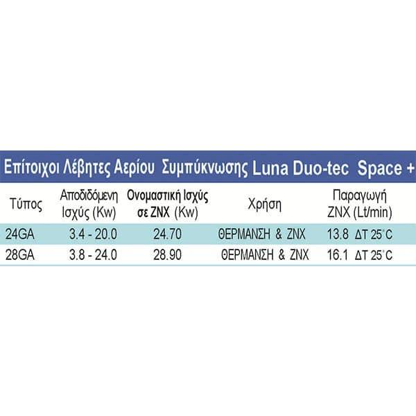 Λέβητας Αερίου Baxi Luna Duo Tec Space+ 2